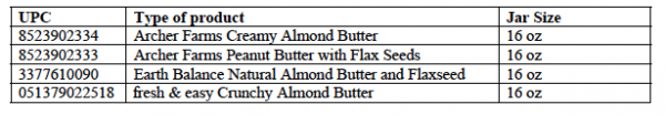Post Bredeney peanut butter recall expands beyond trader joe 39 s food safety