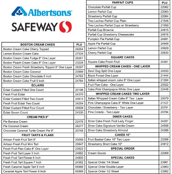 Powdered milk forces Albertsons HEB Safeway bakery recalls Food