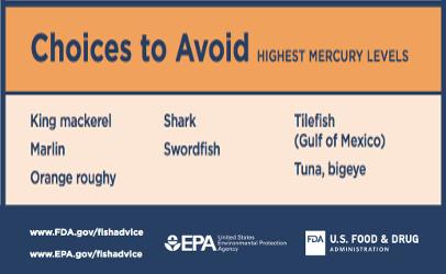 FDA fish to avoid graphic