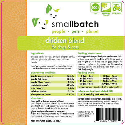 recalled dog cat food Smallbatch Pets