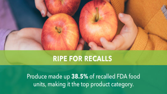3Q Stericycle recall index