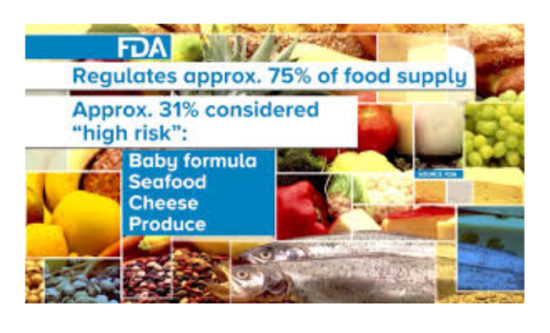 FDA regulated foods authority