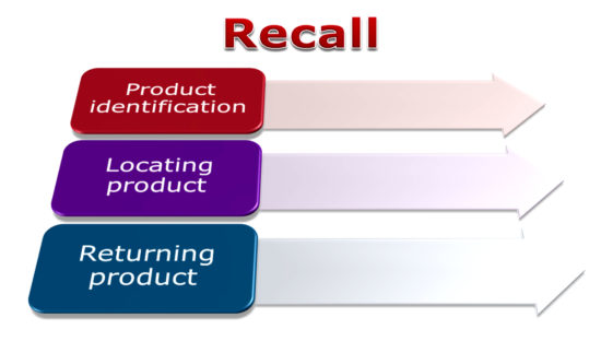 recall graphic arrows